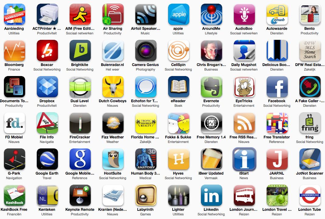 Leuke, handige en onmisbare iPhone applicaties